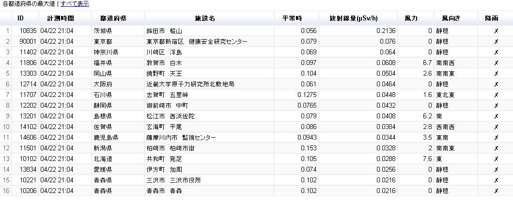 全国のリアルタイム放射線量マップ(速報版)date.jpg