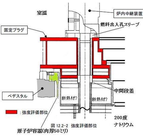 高速炉もんじゅ落下装置引き上げに工学的無理.jpg