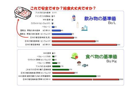 世界も驚く日本の基準値2.jpg