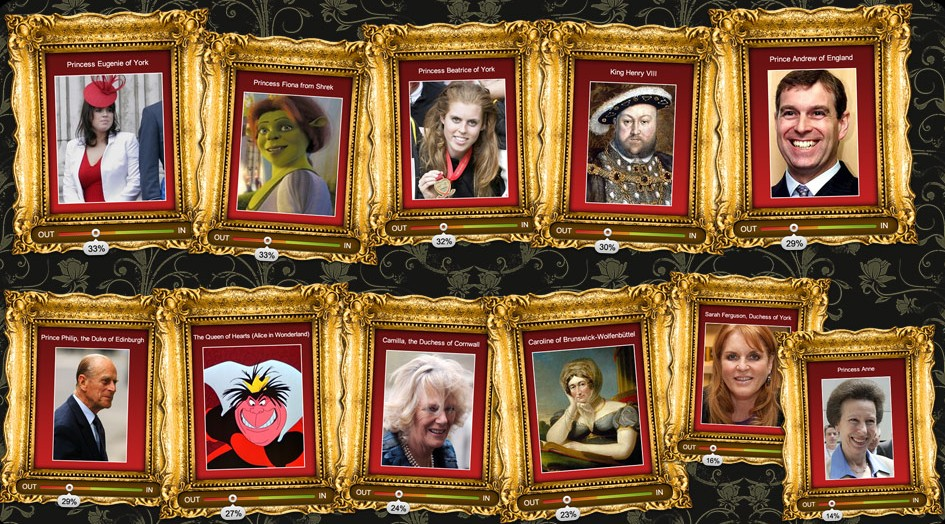 The ugliest royals in history.jpg