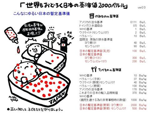 世界も驚く日本の基準値1.jpg